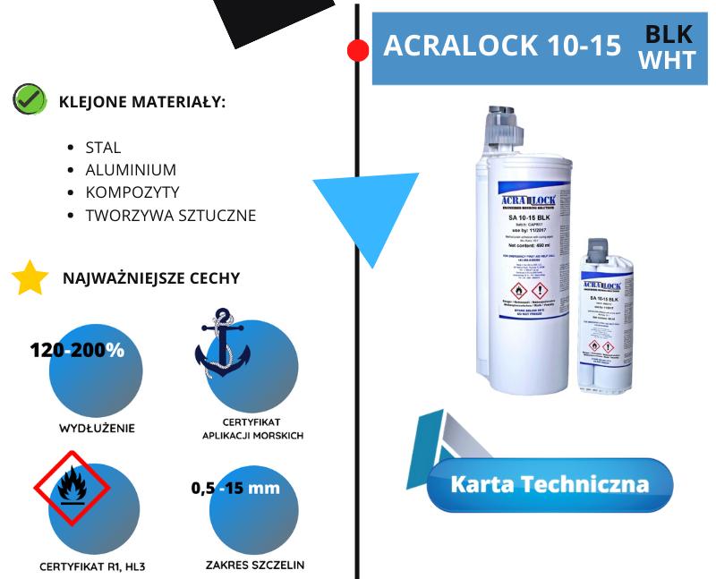 acralock-10-15