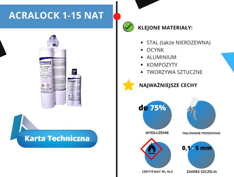acralock-1-15