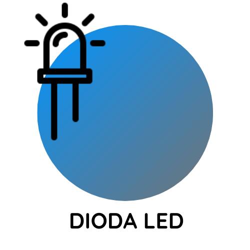 dioda-led