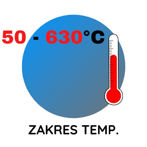 zakres-temperatur